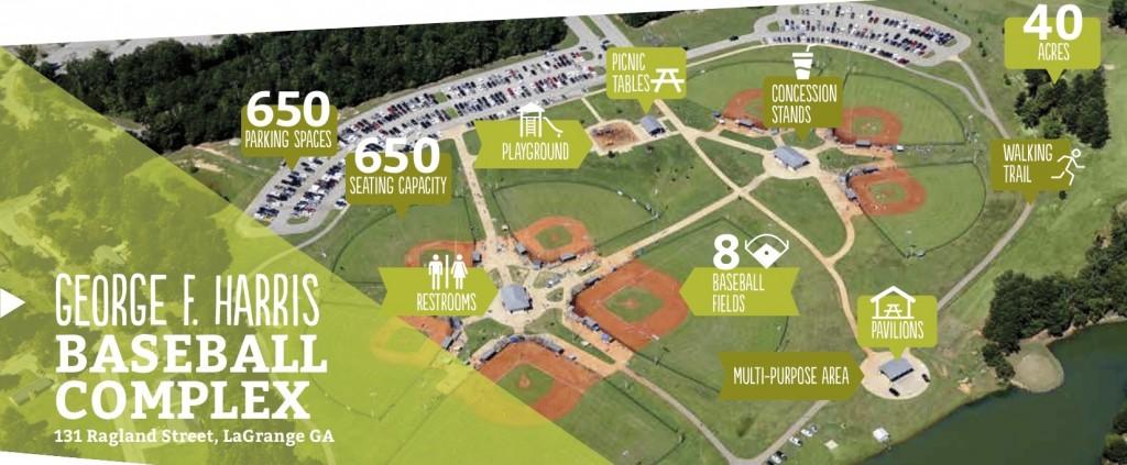 George Harris Baseball Complex